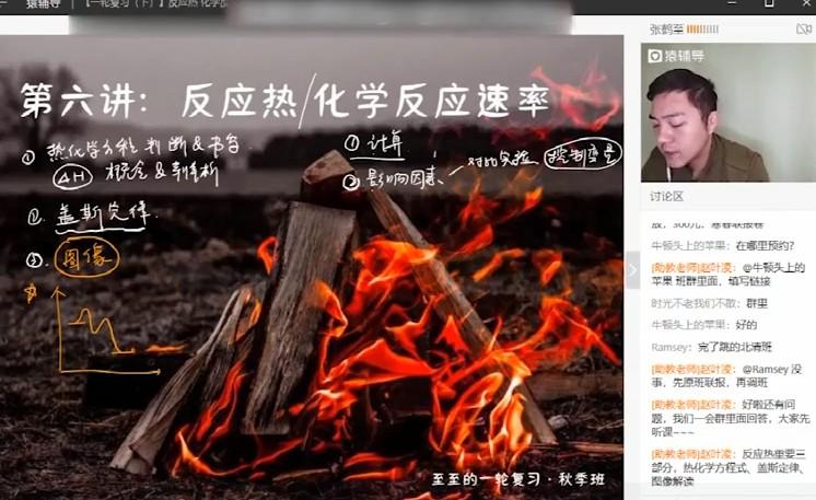 2020张鹤至高考化学 视频截图