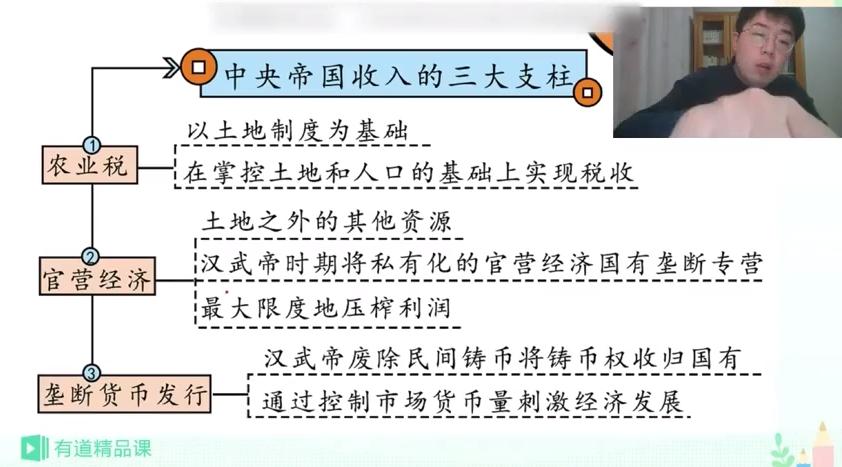 中央帝国收入的三大支柱 视频截图