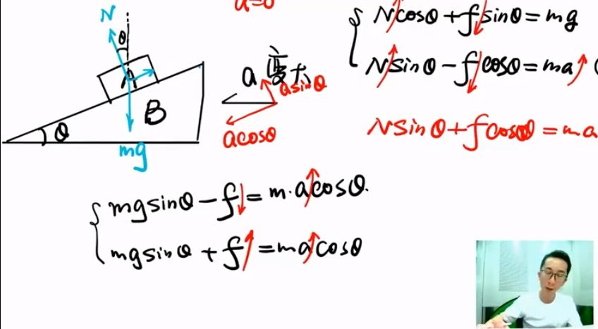 2021李楠物理一轮复习课程 视频截图